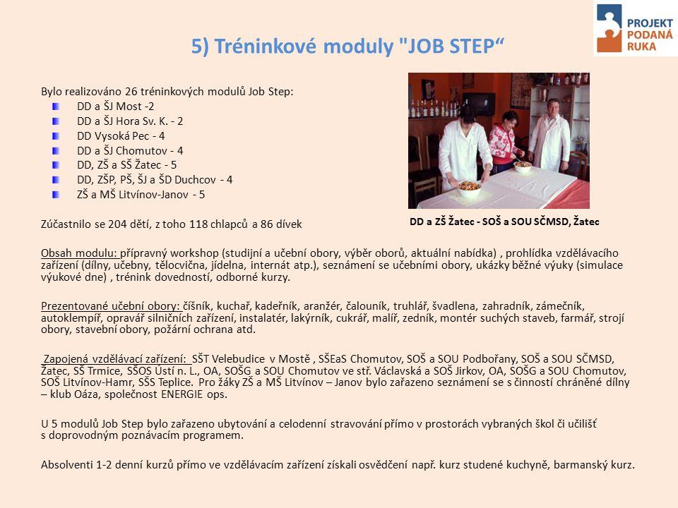 5) Tréninkové moduly JOB STEP Bylo realizováno 26 tréninkových modulů Job Step: DD a ŠJ Most -2 DD a ŠJ Hora Sv.