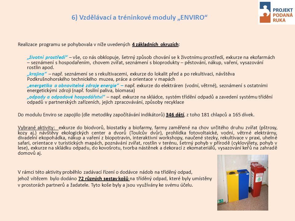 """6) Vzdělávací a tréninkové moduly """"ENVIRO"""" Realizace programu se pohybovala v níže uvedených 4 základních okruzích: """"životní prostředí"""" – vše, co nás"""