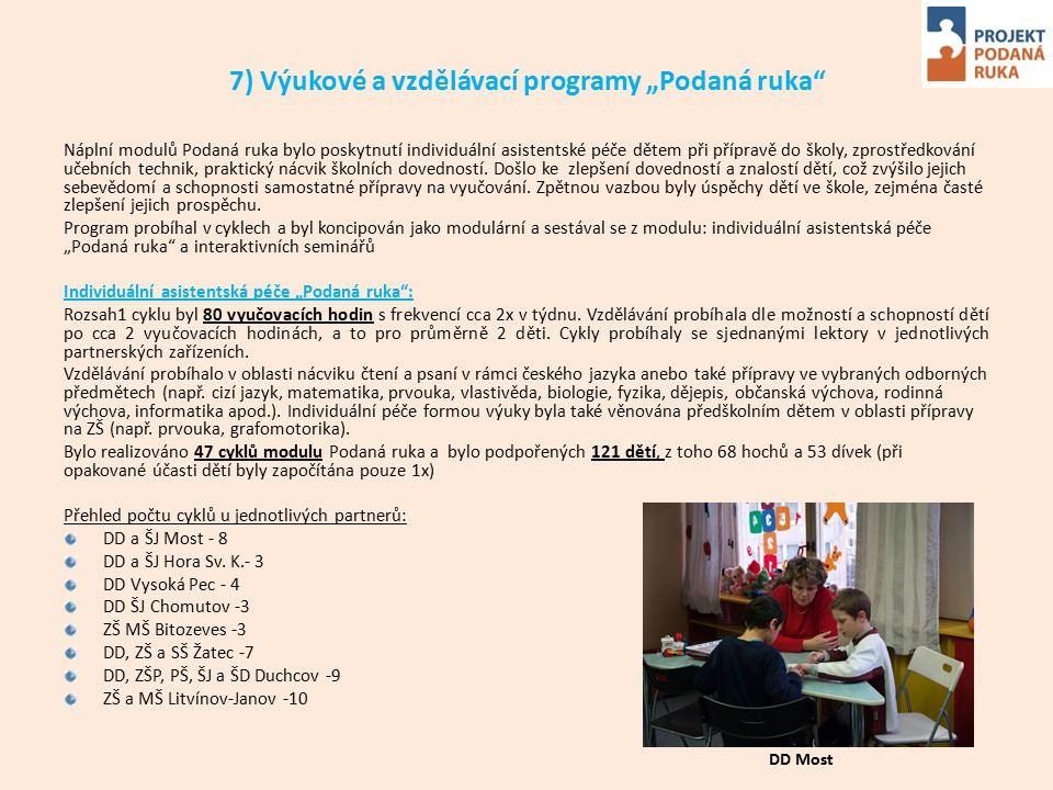 """7) Výukové a vzdělávací programy """"Podaná ruka Náplní modulů Podaná ruka bylo poskytnutí individuální asistentské péče dětem při přípravě do školy, zprostředkování učebních technik, praktický nácvik školních dovedností."""