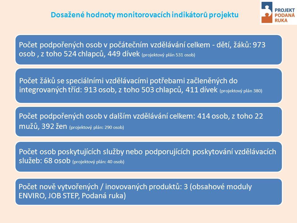 Dosažené hodnoty monitorovacích indikátorů projektu Počet podpořených osob v počátečním vzdělávání celkem - dětí, žáků: 973 osob, z toho 524 chlapců,