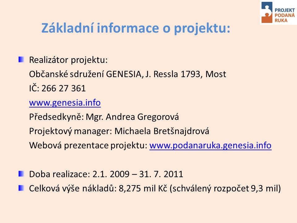 Základní informace o projektu: Realizátor projektu: Občanské sdružení GENESIA, J. Ressla 1793, Most IČ: 266 27 361 www.genesia.info Předsedkyně: Mgr.