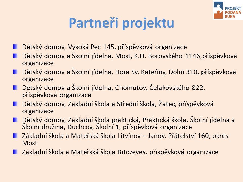 Partneři projektu Dětský domov, Vysoká Pec 145, příspěvková organizace Dětský domov a Školní jídelna, Most, K.H.