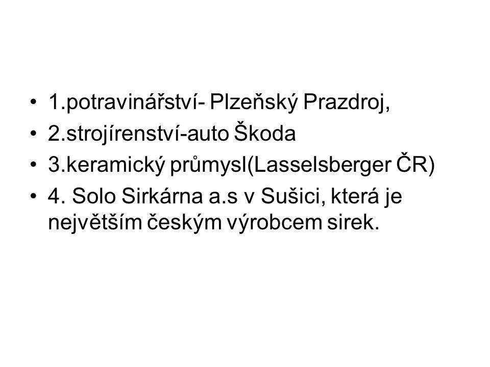 1.potravinářství- Plzeňský Prazdroj, 2.strojírenství-auto Škoda 3.keramický průmysl(Lasselsberger ČR) 4. Solo Sirkárna a.s v Sušici, která je největší
