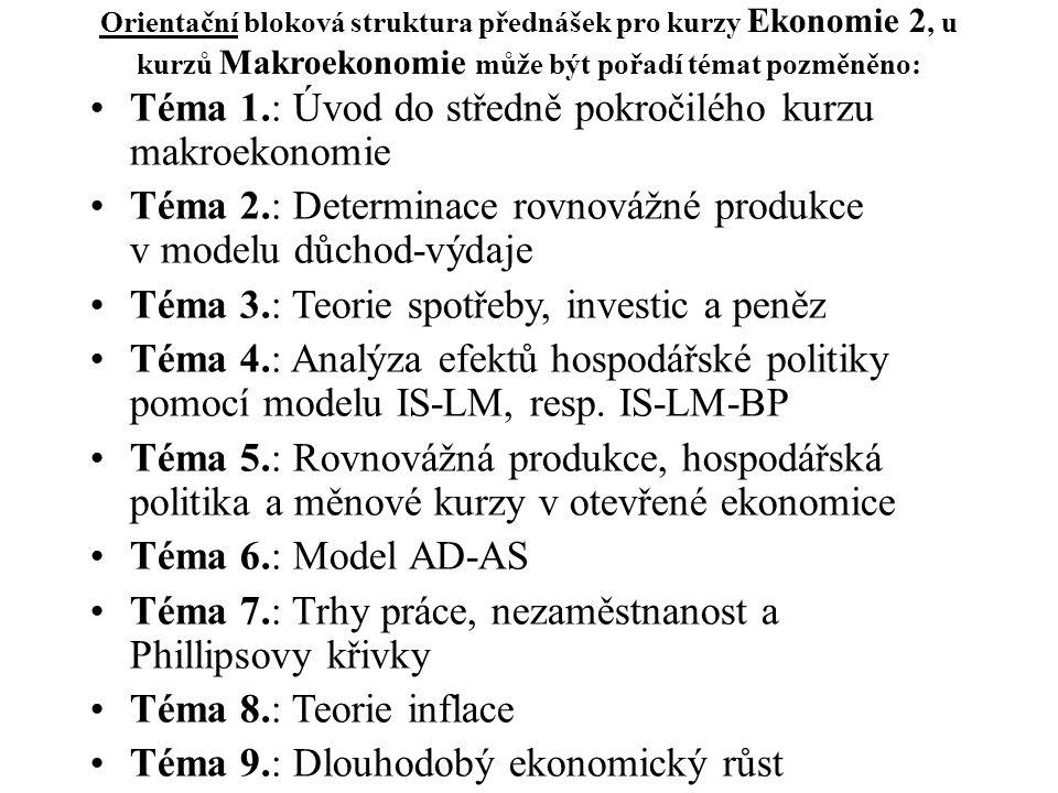 Orientační bloková struktura přednášek pro kurzy Ekonomie 2, u kurzů Makroekonomie může být pořadí témat pozměněno: Téma 1.: Úvod do středně pokročilé