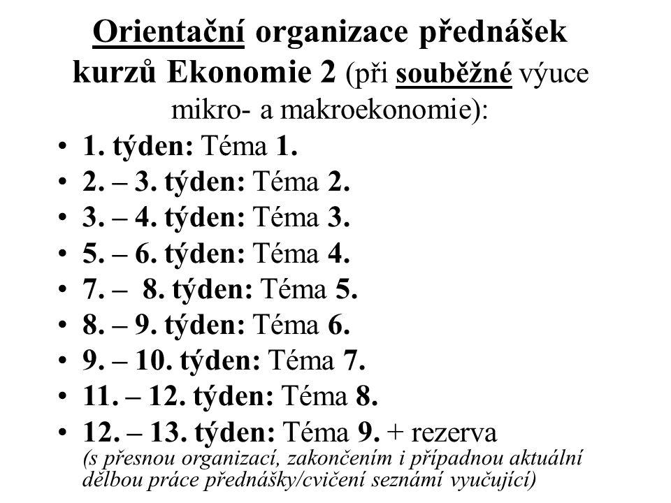 Orientační organizace přednášek kurzů Ekonomie 2 (při souběžné výuce mikro- a makroekonomie): 1.
