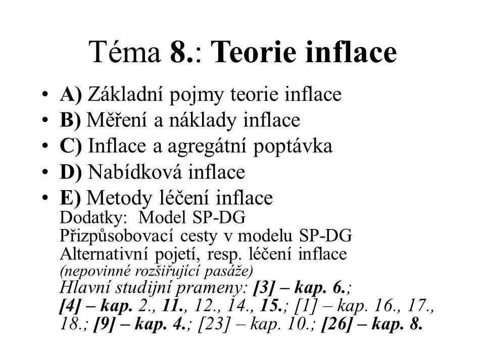Téma 8.: Teorie inflace A) Základní pojmy teorie inflace B) Měření a náklady inflace C) Inflace a agregátní poptávka D) Nabídková inflace E) Metody léčení inflace Dodatky: Model SP-DG Přizpůsobovací cesty v modelu SP-DG Alternativní pojetí, resp.
