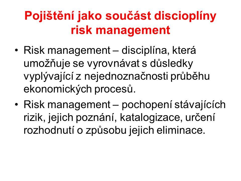 Pojištění jako součást discioplíny risk management Risk management – disciplína, která umožňuje se vyrovnávat s důsledky vyplývající z nejednoznačnosti průběhu ekonomických procesů.