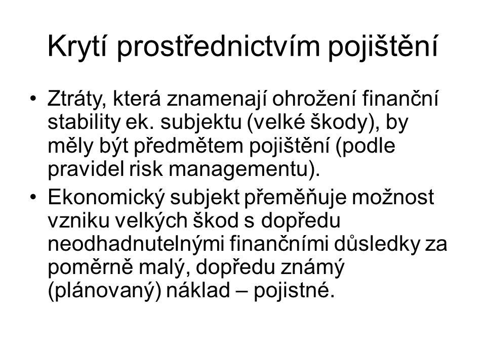 Krytí prostřednictvím pojištění Ztráty, která znamenají ohrožení finanční stability ek.
