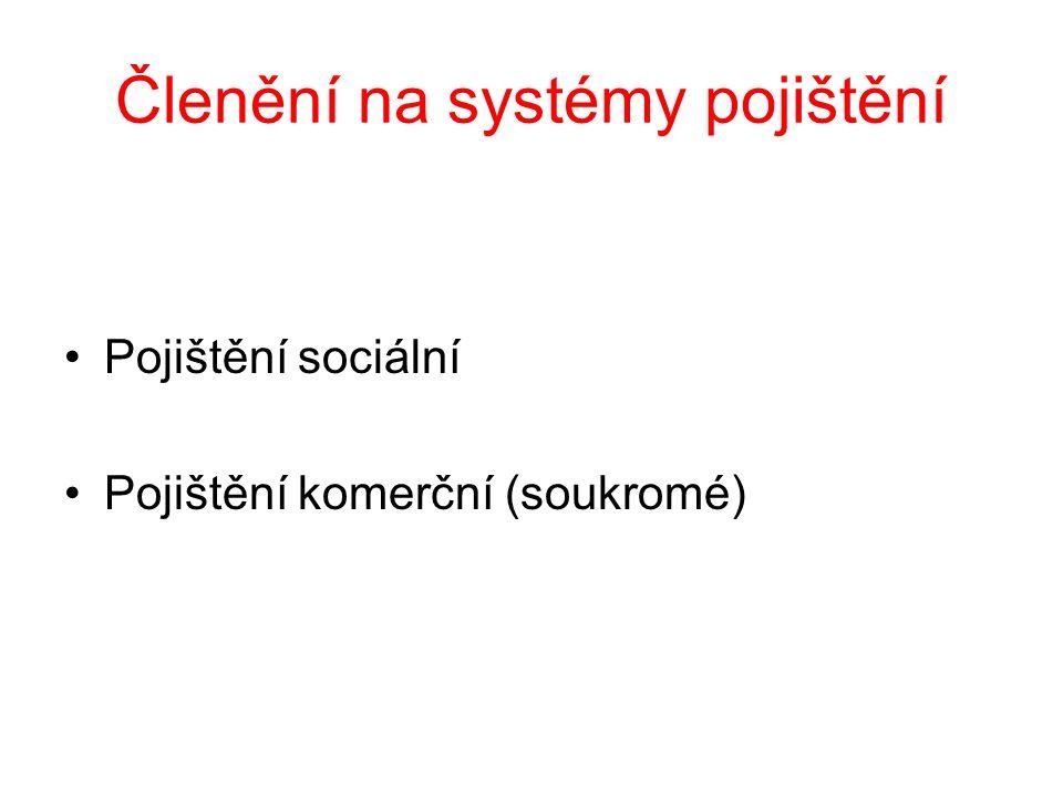 Členění na systémy pojištění Pojištění sociální Pojištění komerční (soukromé)