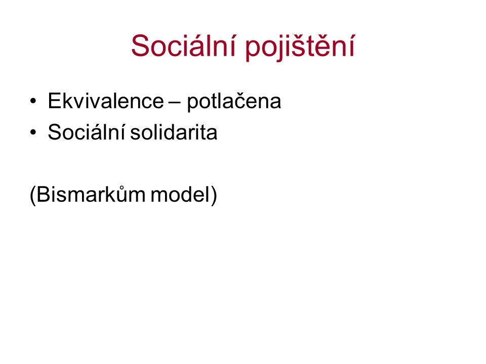 Sociální pojištění Ekvivalence – potlačena Sociální solidarita (Bismarkům model)