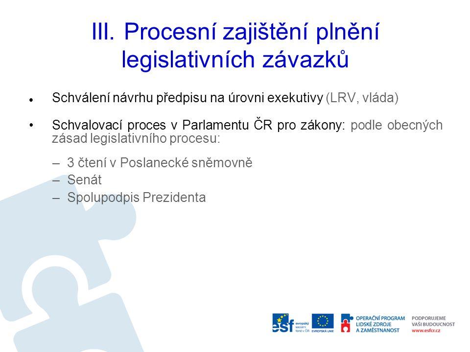 III. Procesní zajištění plnění legislativních závazků Schválení návrhu předpisu na úrovni exekutivy (LRV, vláda) Schvalovací proces v Parlamentu ČR pr
