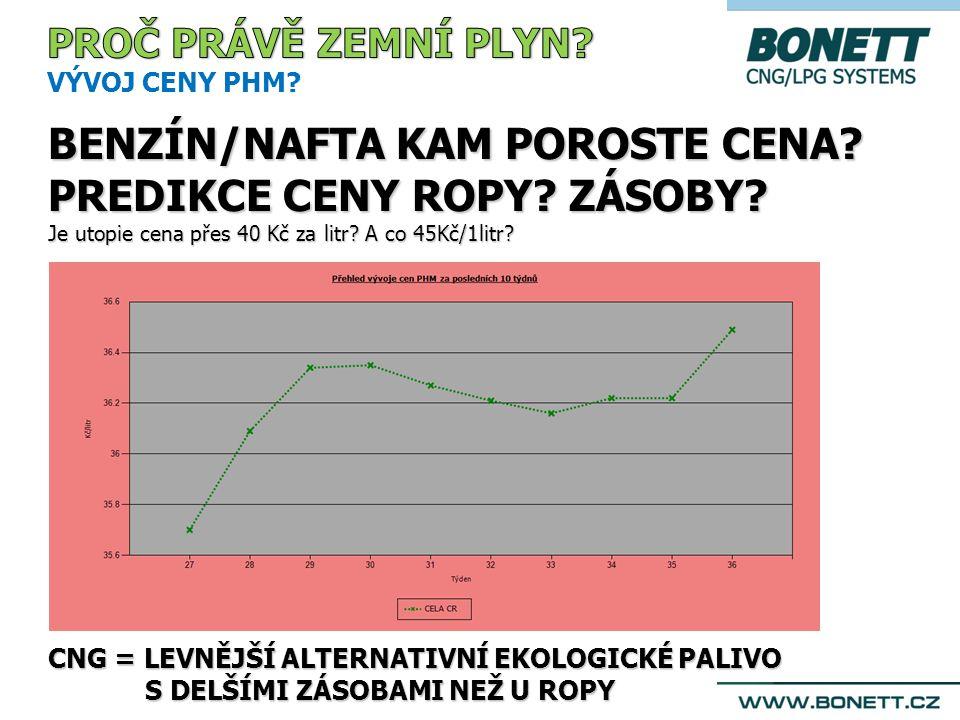 BENZÍN/NAFTA KAM POROSTE CENA. PREDIKCE CENY ROPY.