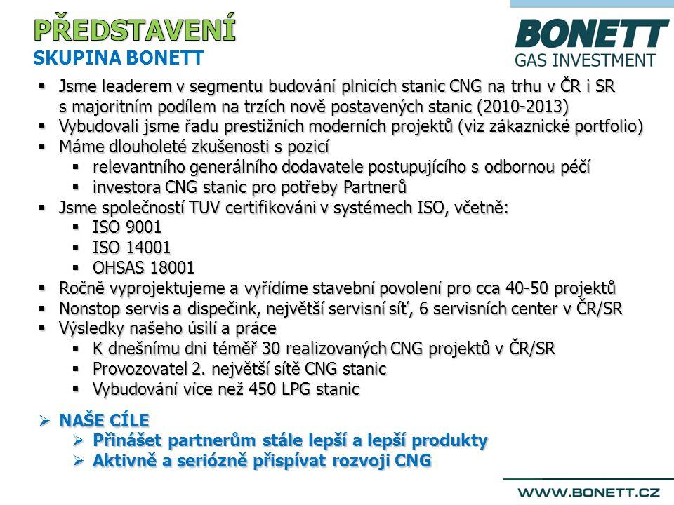  Jsme leaderem v segmentu budování plnicích stanic CNG na trhu v ČR i SR s majoritním podílem na trzích nově postavených stanic (2010-2013)  Vybudovali jsme řadu prestižních moderních projektů (viz zákaznické portfolio)  Máme dlouholeté zkušenosti s pozicí  relevantního generálního dodavatele postupujícího s odbornou péčí  investora CNG stanic pro potřeby Partnerů  Jsme společností TUV certifikováni v systémech ISO, včetně:  ISO 9001  ISO 14001  OHSAS 18001  Ročně vyprojektujeme a vyřídíme stavební povolení pro cca 40-50 projektů  Nonstop servis a dispečink, největší servisní síť, 6 servisních center v ČR/SR  Výsledky našeho úsilí a práce  K dnešnímu dni téměř 30 realizovaných CNG projektů v ČR/SR  Provozovatel 2.