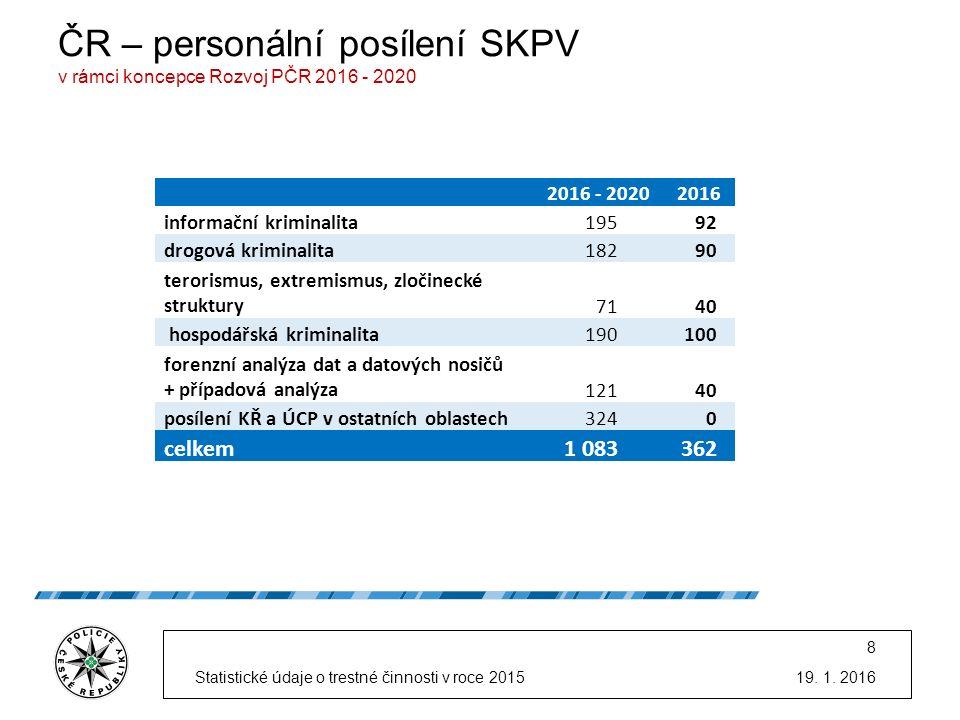 ČR – personální posílení SKPV 19.1.