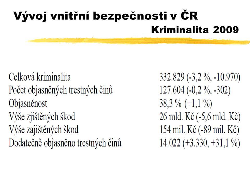 Vývoj vnitřní bezpečnosti v ČR Kriminalita 2009