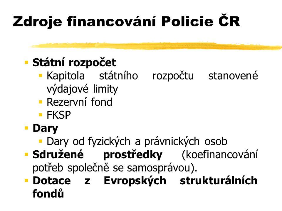Zdroje financování Policie ČR  Státní rozpočet  Kapitola státního rozpočtu stanovené výdajové limity  Rezervní fond  FKSP  Dary  Dary od fyzických a právnických osob  Sdružené prostředky (koefinancování potřeb společně se samosprávou).