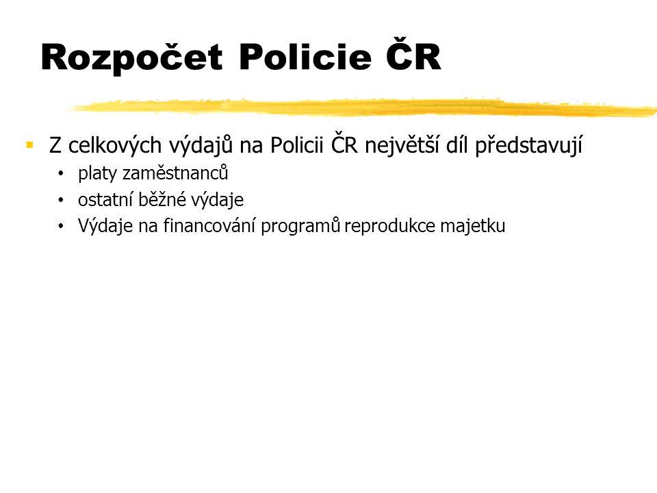  Z celkových výdajů na Policii ČR největší díl představují platy zaměstnanců ostatní běžné výdaje Výdaje na financování programů reprodukce majetku Rozpočet Policie ČR