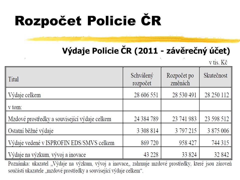 Rozpočet Policie ČR Výdaje Policie ČR (2011 - závěrečný účet)