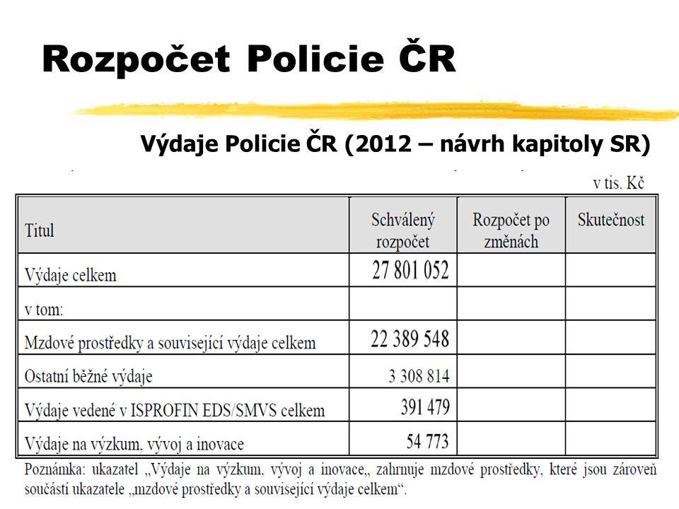 Rozpočet Policie ČR Výdaje Policie ČR (2012 – návrh kapitoly SR)