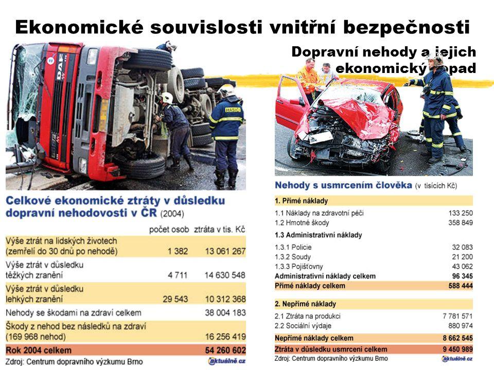Dopravní nehody a jejich ekonomický dopad Ekonomické souvislosti vnitřní bezpečnosti