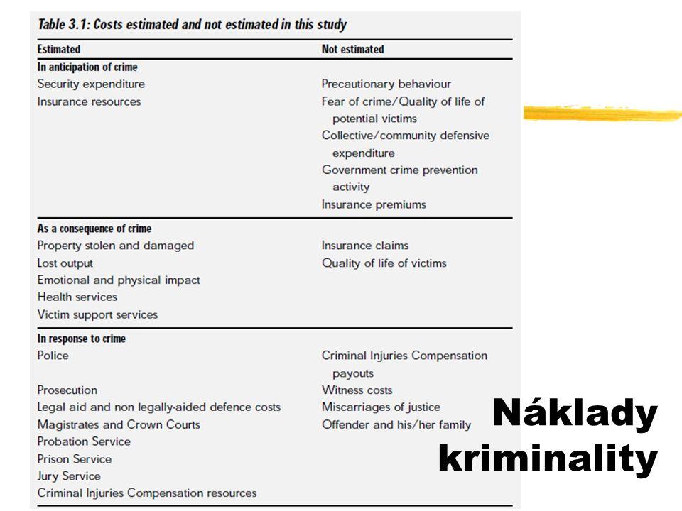 Náklady kriminality