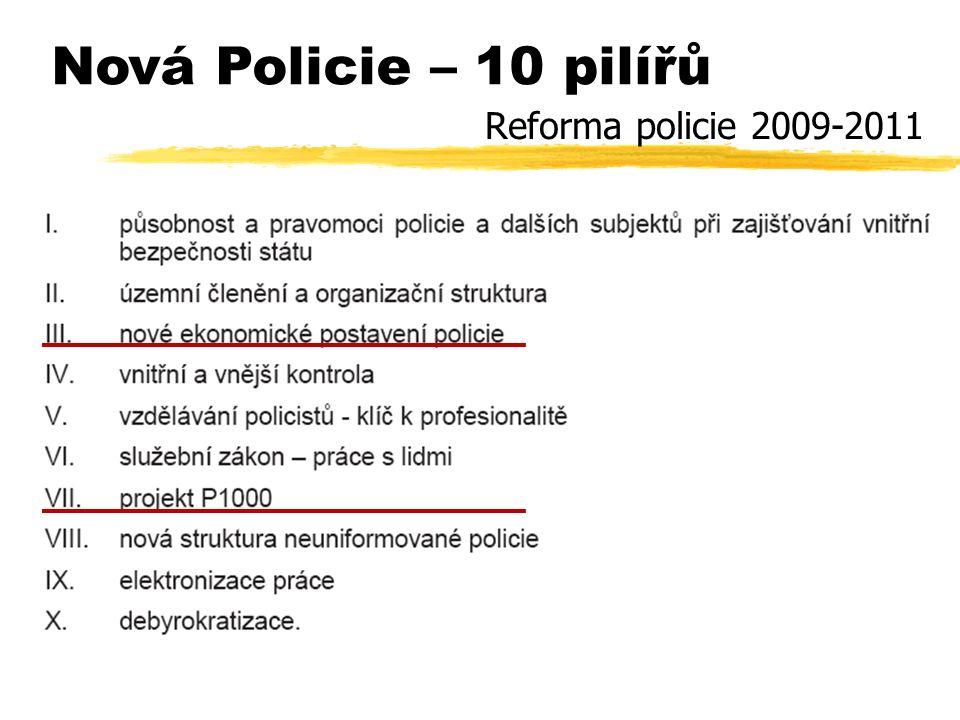 Reforma policie 2009-2011 Nová Policie – 10 pilířů
