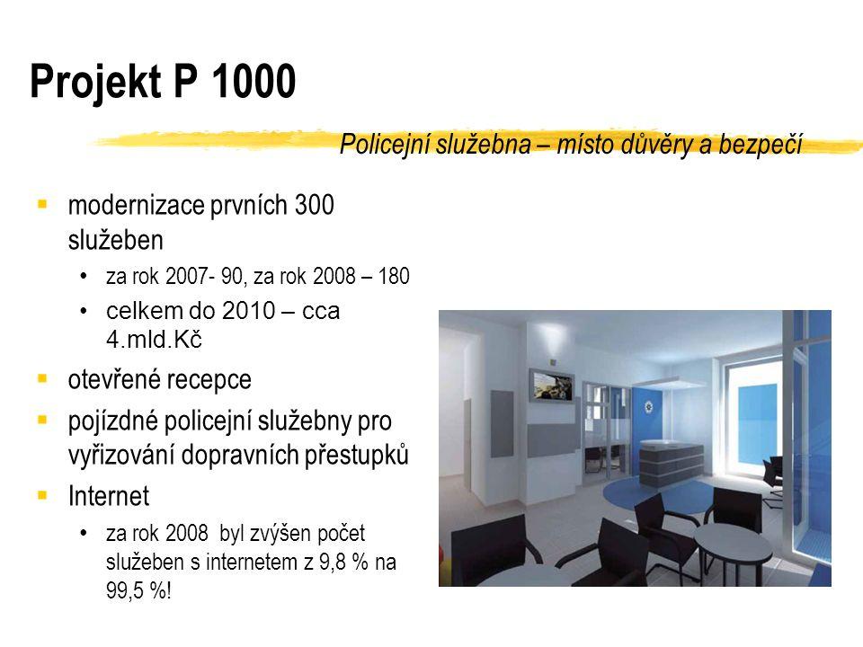 Projekt P 1000  modernizace prvních 300 služeben za rok 2007- 90, za rok 2008 – 180 celkem do 2010 – cca 4.mld.Kč  otevřené recepce  pojízdné policejní služebny pro vyřizování dopravních přestupků  Internet za rok 2008 byl zvýšen počet služeben s internetem z 9,8 % na 99,5 %.