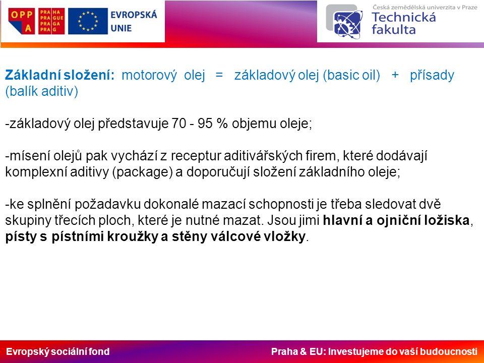 Evropský sociální fond Praha & EU: Investujeme do vaší budoucnosti Základní složení: motorový olej = základový olej (basic oil) + přísady (balík aditiv) -základový olej představuje 70 - 95 % objemu oleje; -mísení olejů pak vychází z receptur aditivářských firem, které dodávají komplexní aditivy (package) a doporučují složení základního oleje; -ke splnění požadavku dokonalé mazací schopnosti je třeba sledovat dvě skupiny třecích ploch, které je nutné mazat.