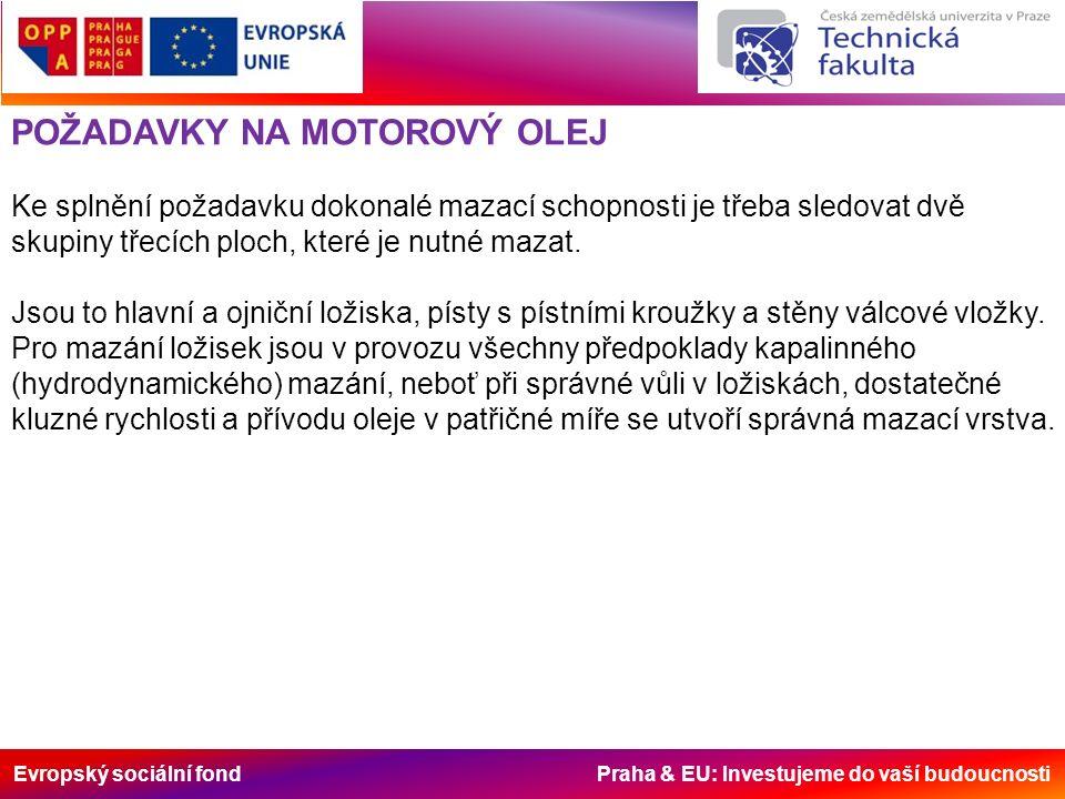 Evropský sociální fond Praha & EU: Investujeme do vaší budoucnosti POŽADAVKY NA MOTOROVÝ OLEJ Ke splnění požadavku dokonalé mazací schopnosti je třeba sledovat dvě skupiny třecích ploch, které je nutné mazat.