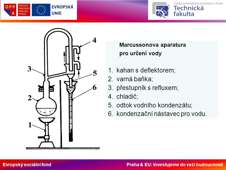 Marcussonova aparatura pro určení vody 1.kahan s deflektorem; 2.varná baňka; 3.přestupník s refluxem; 4.chladič; 5.odtok vodního kondenzátu; 6.kondenz
