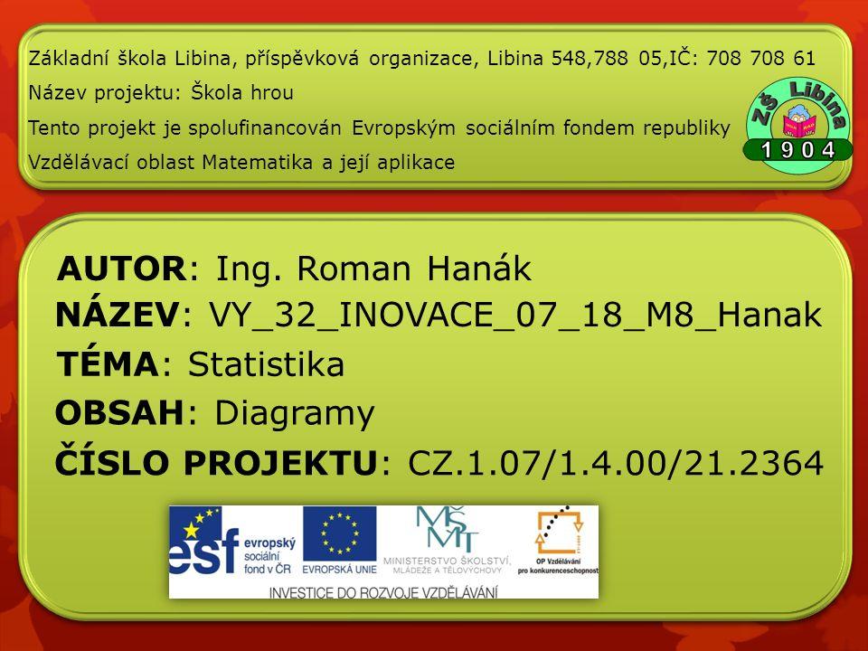 ČÍSLO PROJEKTU: CZ.1.07/1.4.00/21.2364 NÁZEV: VY_32_INOVACE_07_18_M8_Hanak AUTOR: Ing.