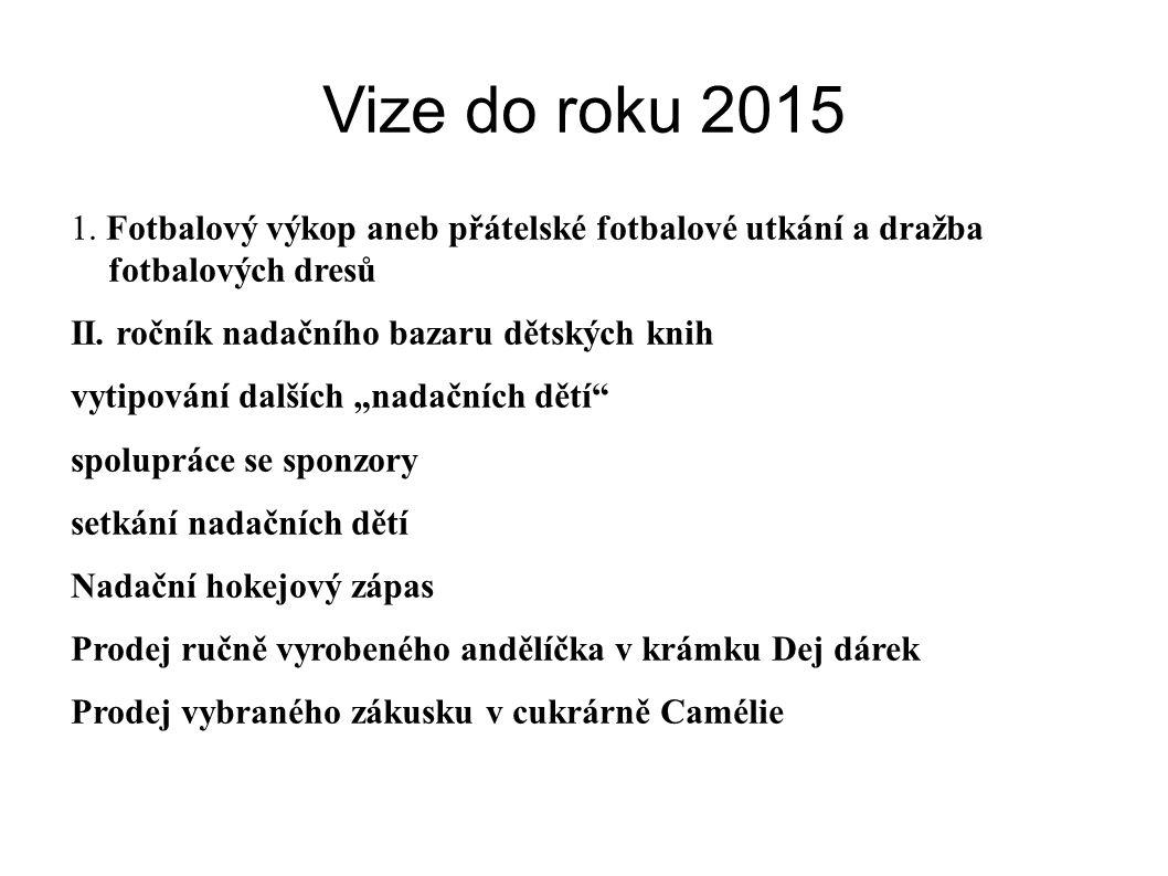Vize do roku 2015 1. Fotbalový výkop aneb přátelské fotbalové utkání a dražba fotbalových dresů II.