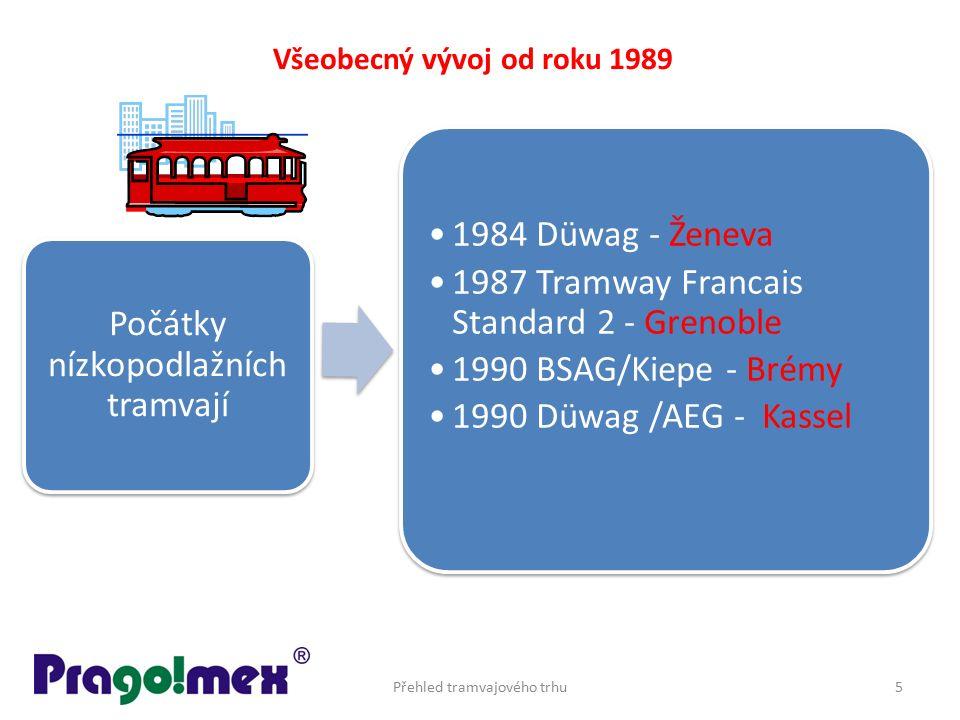 Přehled tramvajového trhu5 Počátky nízkopodlažních tramvají 1984 Düwag - Ženeva 1987 Tramway Francais Standard 2 - Grenoble 1990 BSAG/Kiepe - Brémy 19