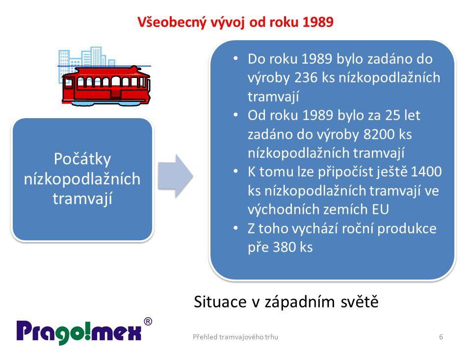 Přehled tramvajového trhu6 Situace v západním světě Všeobecný vývoj od roku 1989 Počátky nízkopodlažních tramvají Do roku 1989 bylo zadáno do výroby 2