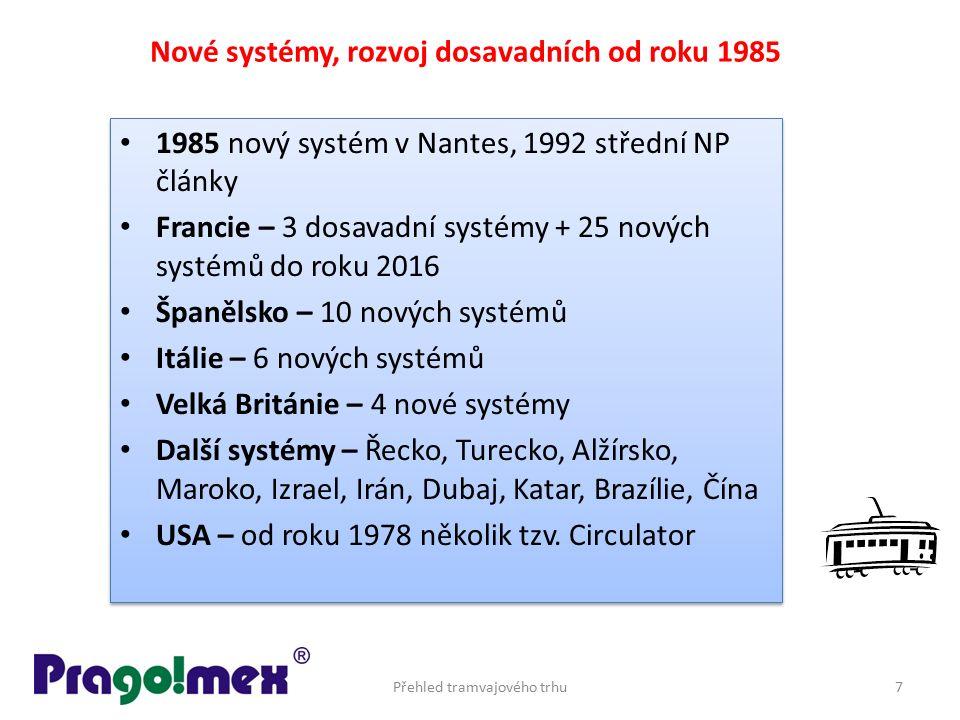 1985 nový systém v Nantes, 1992 střední NP články Francie – 3 dosavadní systémy + 25 nových systémů do roku 2016 Španělsko – 10 nových systémů Itálie – 6 nových systémů Velká Británie – 4 nové systémy Další systémy – Řecko, Turecko, Alžírsko, Maroko, Izrael, Irán, Dubaj, Katar, Brazílie, Čína USA – od roku 1978 několik tzv.