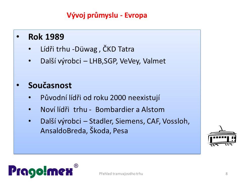 Rok 1989 Lídři trhu -Düwag, ČKD Tatra Další výrobci – LHB,SGP, VeVey, Valmet Současnost Původní lídři od roku 2000 neexistují Noví lídři trhu - Bombar
