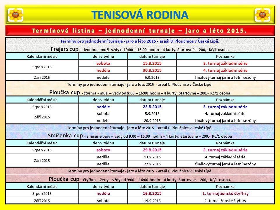 Termíny pro jednodenní turnaje - jaro a léto 2015 - areál U Ploučnice v České Lípě. Frajers cup - dvouhra - muži vždy od 9:00 – 16:00 hodin – 4 kurty.