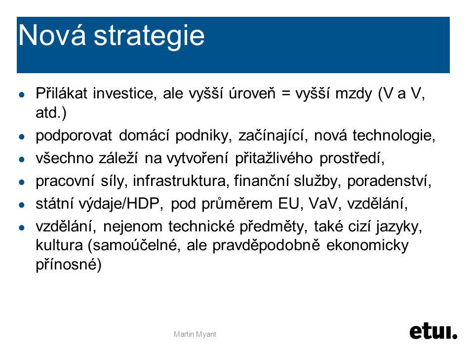 Nová strategie ● Přilákat investice, ale vyšší úroveň = vyšší mzdy (V a V, atd.) ● podporovat domácí podniky, začínající, nová technologie, ● všechno