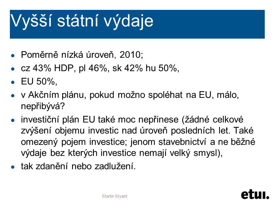 Vyšší státní výdaje ● Poměrně nízká úroveň, 2010; ● cz 43% HDP, pl 46%, sk 42% hu 50%, ● EU 50%, ● v Akčním plánu, pokud možno spoléhat na EU, málo, n