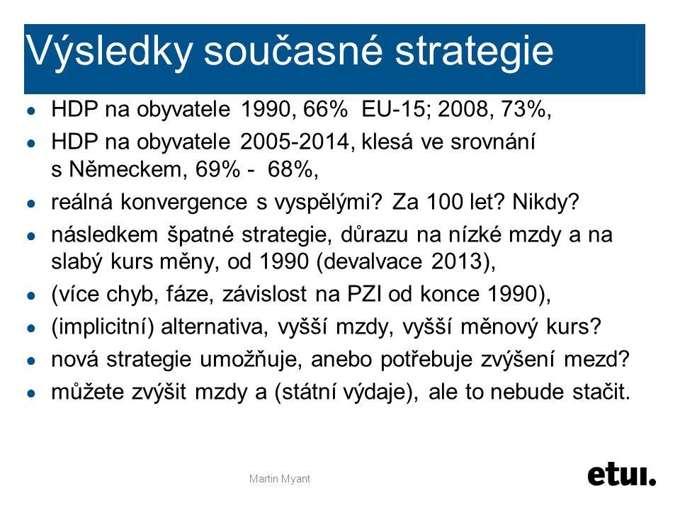 Výsledky současné strategie ● HDP na obyvatele 1990, 66% EU-15; 2008, 73%, ● HDP na obyvatele 2005-2014, klesá ve srovnání s Německem, 69% - 68%, ● re