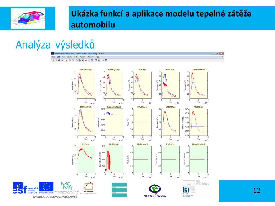 Ukázka funkcí a aplikace modelu tepelné zátěže automobilu 12 Analýza výsledků