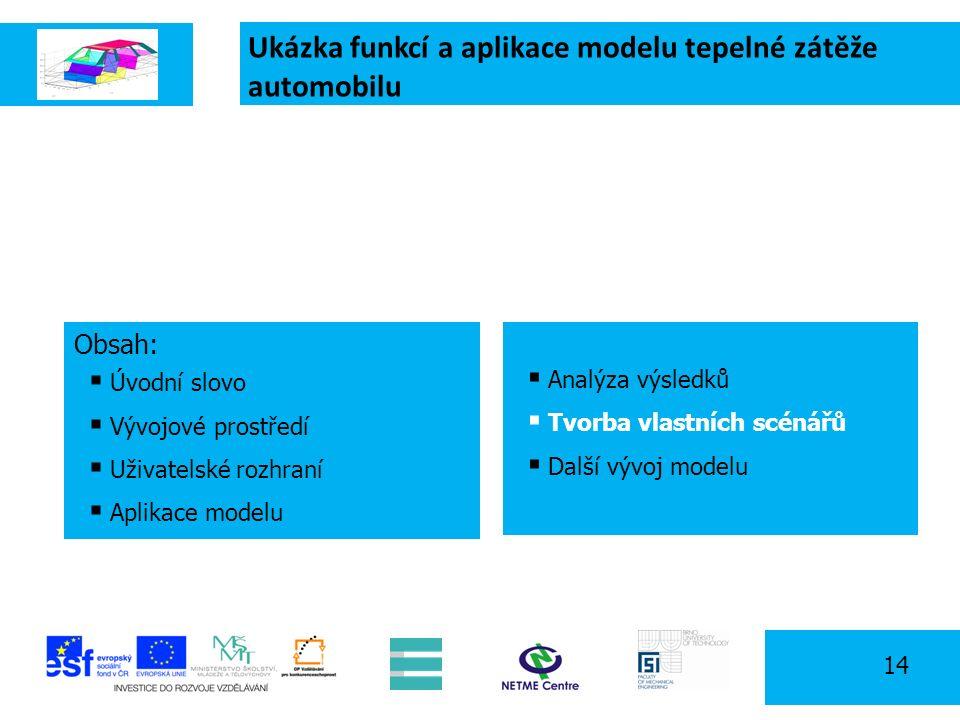 Ukázka funkcí a aplikace modelu tepelné zátěže automobilu 14 Obsah:  Úvodní slovo  Vývojové prostředí  Uživatelské rozhraní  Aplikace modelu  Analýza výsledků  Tvorba vlastních scénářů  Další vývoj modelu