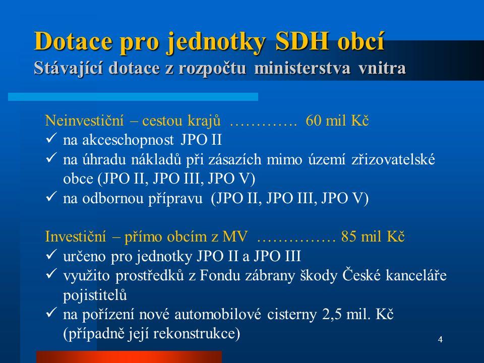 4 Dotace pro jednotky SDH obcí Stávající dotace z rozpočtu ministerstva vnitra Neinvestiční – cestou krajů ………….