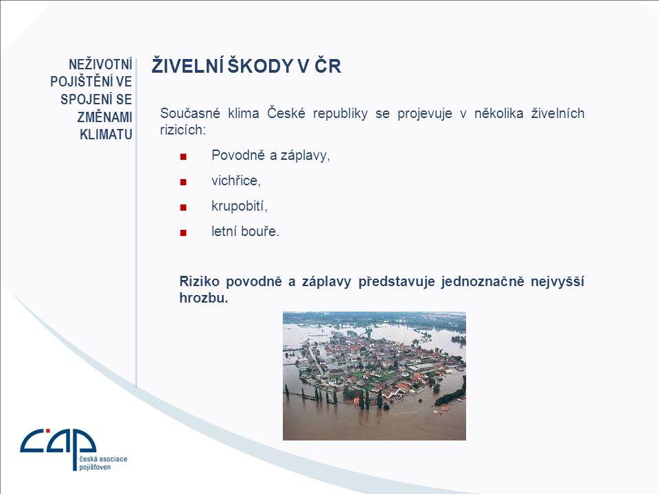 ŽIVELNÍ ŠKODY V ČR Současné klima České republiky se projevuje v několika živelních rizicích: ■Povodně a záplavy, ■vichřice, ■krupobití, ■letní bouře.