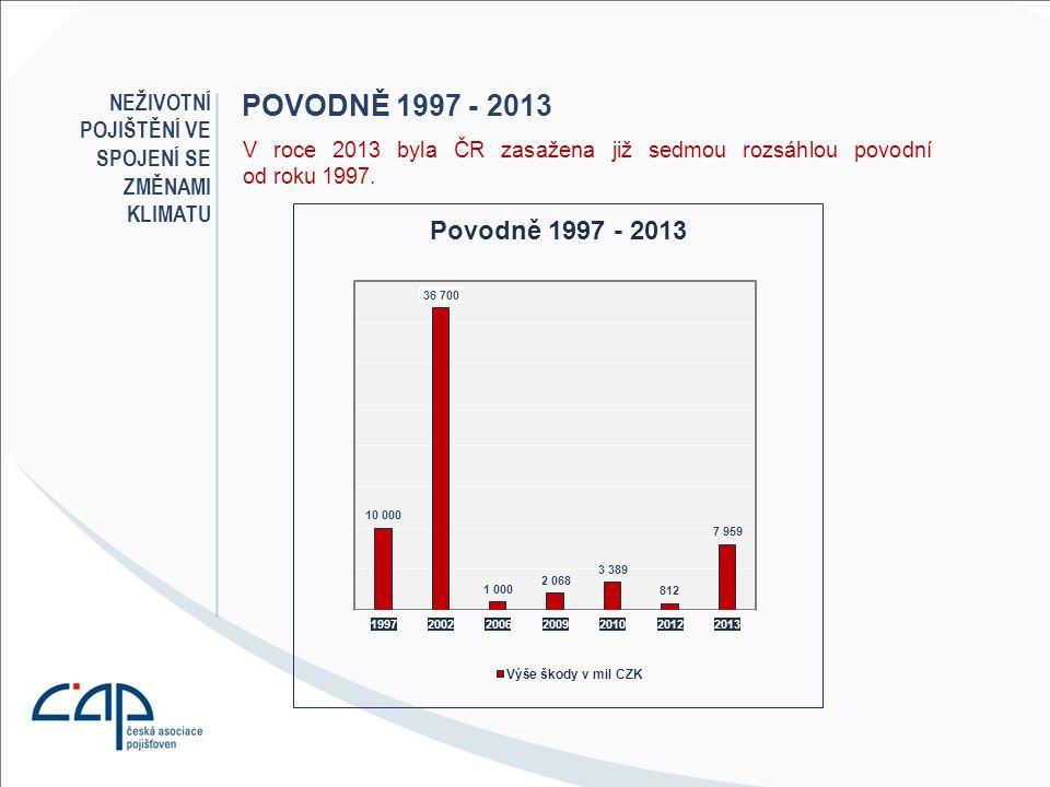 POVODNĚ 1997 - 2013 V roce 2013 byla ČR zasažena již sedmou rozsáhlou povodní od roku 1997.
