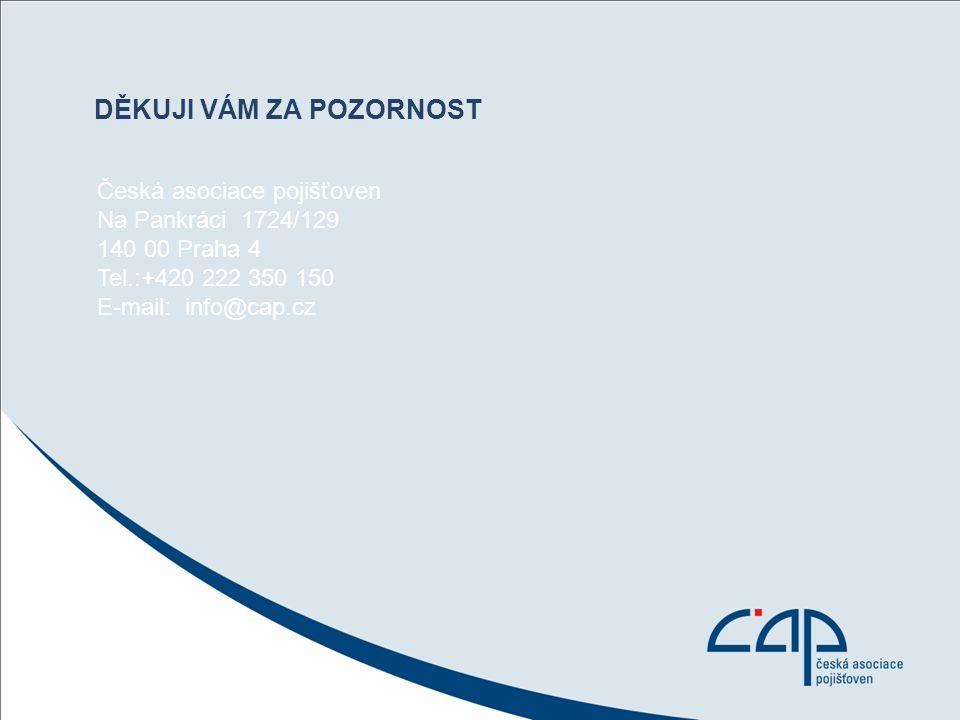 DĚKUJI VÁM ZA POZORNOST Česká asociace pojišťoven Na Pankráci 1724/129 140 00 Praha 4 Tel.:+420 222 350 150 E-mail: info@cap.cz