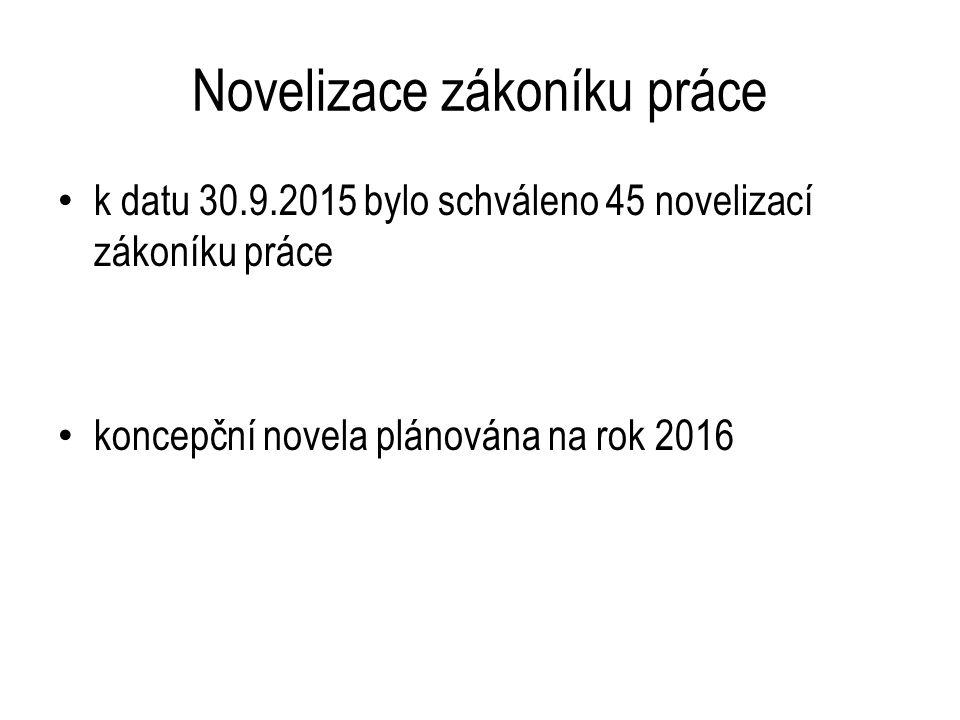 Novelizace zákoníku práce k datu 30.9.2015 bylo schváleno 45 novelizací zákoníku práce koncepční novela plánována na rok 2016