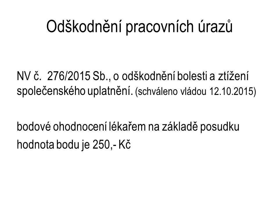 Odškodnění pracovních úrazů NV č.