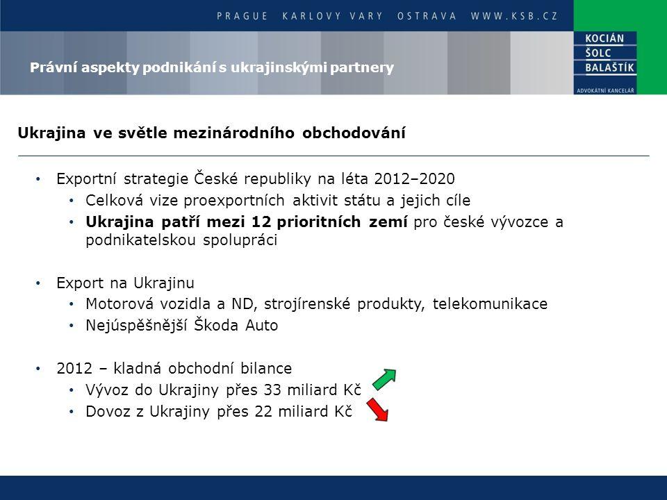 Ukrajina ve světle mezinárodního obchodování Exportní strategie České republiky na léta 2012–2020 Celková vize proexportních aktivit státu a jejich cíle Ukrajina patří mezi 12 prioritních zemí pro české vývozce a podnikatelskou spolupráci Export na Ukrajinu Motorová vozidla a ND, strojírenské produkty, telekomunikace Nejúspěšnější Škoda Auto 2012 – kladná obchodní bilance Vývoz do Ukrajiny přes 33 miliard Kč Dovoz z Ukrajiny přes 22 miliard Kč Právní aspekty podnikání s ukrajinskými partnery