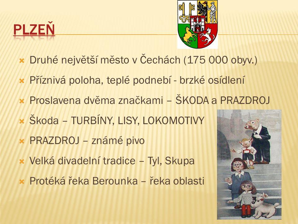  Druhé největší město v Čechách (175 000 obyv.)  Příznivá poloha, teplé podnebí - brzké osídlení  Proslavena dvěma značkami – ŠKODA a PRAZDROJ  Škoda – TURBÍNY, LISY, LOKOMOTIVY  PRAZDROJ – známé pivo  Velká divadelní tradice – Tyl, Skupa  Protéká řeka Berounka – řeka oblasti